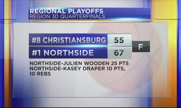 northside vs christiansburg