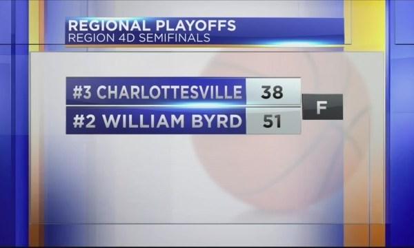 william byrd vs charlottesville