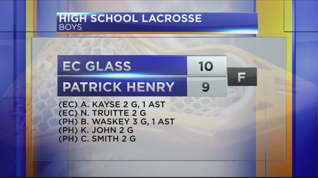 Boys Lacrosse: E.C. Glass vs Patrick Henry
