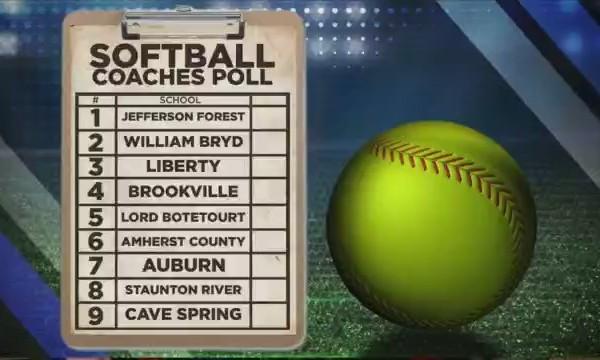 Top 9 Softball Coaches Poll