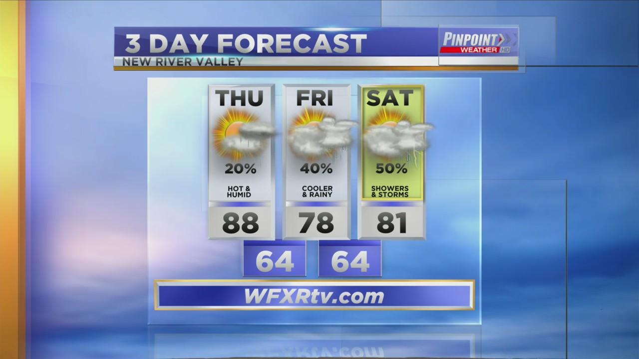 New River Valley Forecast   WFXRtv com