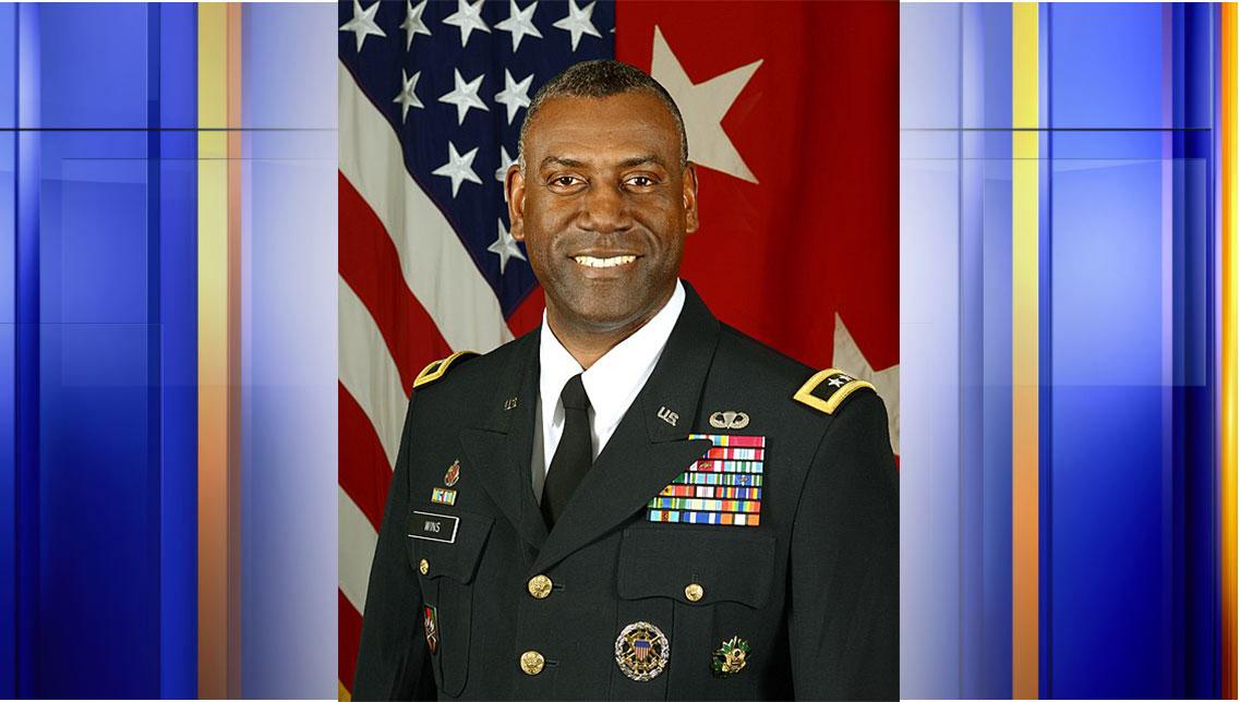 Military names american U.S. Military